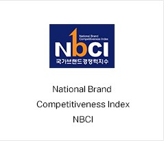 National Brand Competitiveness Index NBCI