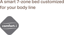 1. A smart 7-zone bed customized for your body line