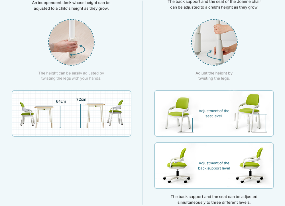 An independent desk whose height can be adjusted to a child's height as they grow. The height can be easily adjusted by twisting the legs with your hands. The back support and the seat of the Joanne chair can be adjusted to a child's height as they grow. Adjust the height by twisting the legs. Adjustment of the seat level / Adjustment of the back support level, The back support and the seat can be adjusted simultaneously to three different levels