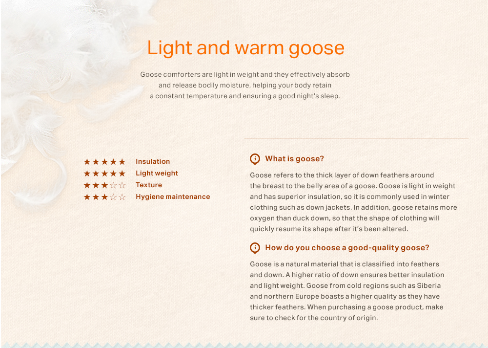 Light and warm goose Goose comforters are light in weight and they effectively absorb and release bodily moisture, helping your body retain a constant temperature and ensuring a good night's sleep. Insulation Light weight Texture Hygiene maintenance What is goose? Goose refers to the thick layer of down feathers around the breast to the belly area of a goose. Goose is light in weight and has superior insulation, so it is commonly used in winter clothing such as down jackets. In addition, goose retains more oxygen than duck down, so that the shape of clothing will quickly resume its shape after it's been altered. How do you choose a good-quality goose? Goose is a natural material that is classified into feathers and down. A higher ratio of down ensures better insulation and light weight. Goose from cold regions such as Siberia and northern Europe boasts a higher quality as they have thicker feathers. When purchasing a goose product, make sure to check for the country of origin.